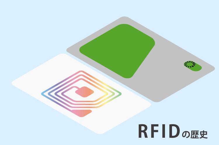 RFIDの歴史 開発されたのはいつ? 自動認識の【じ】 自動認識を ...